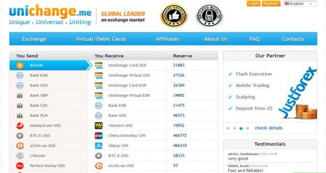 Unichange.me Review - Global leader on exchange market