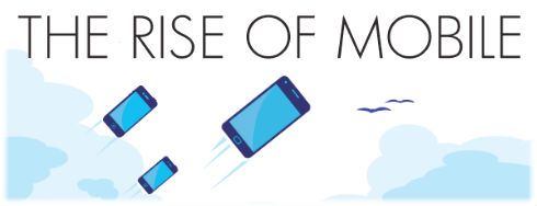 Infographic: The Rise Of Mobile