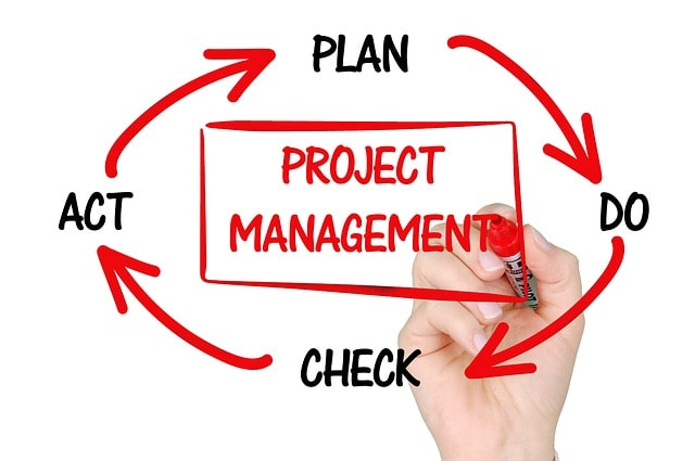 Manage Project Risk