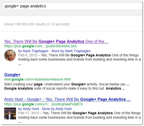 Google+ Page Analytics