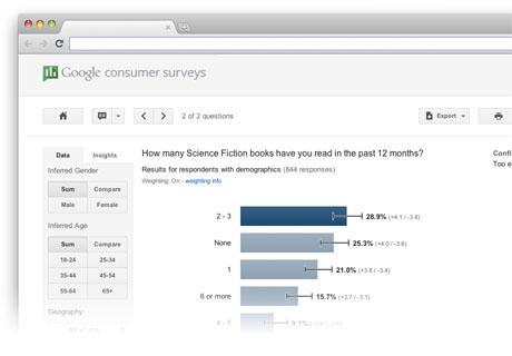 google surveys pricing google consumer surveys cost per response marketing data 8673
