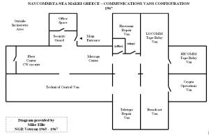 Navy COMMSTA Building Plans and Equipment Layout
