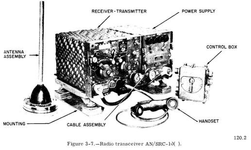US Navy VHF and UHF Transmitters & Transceivers