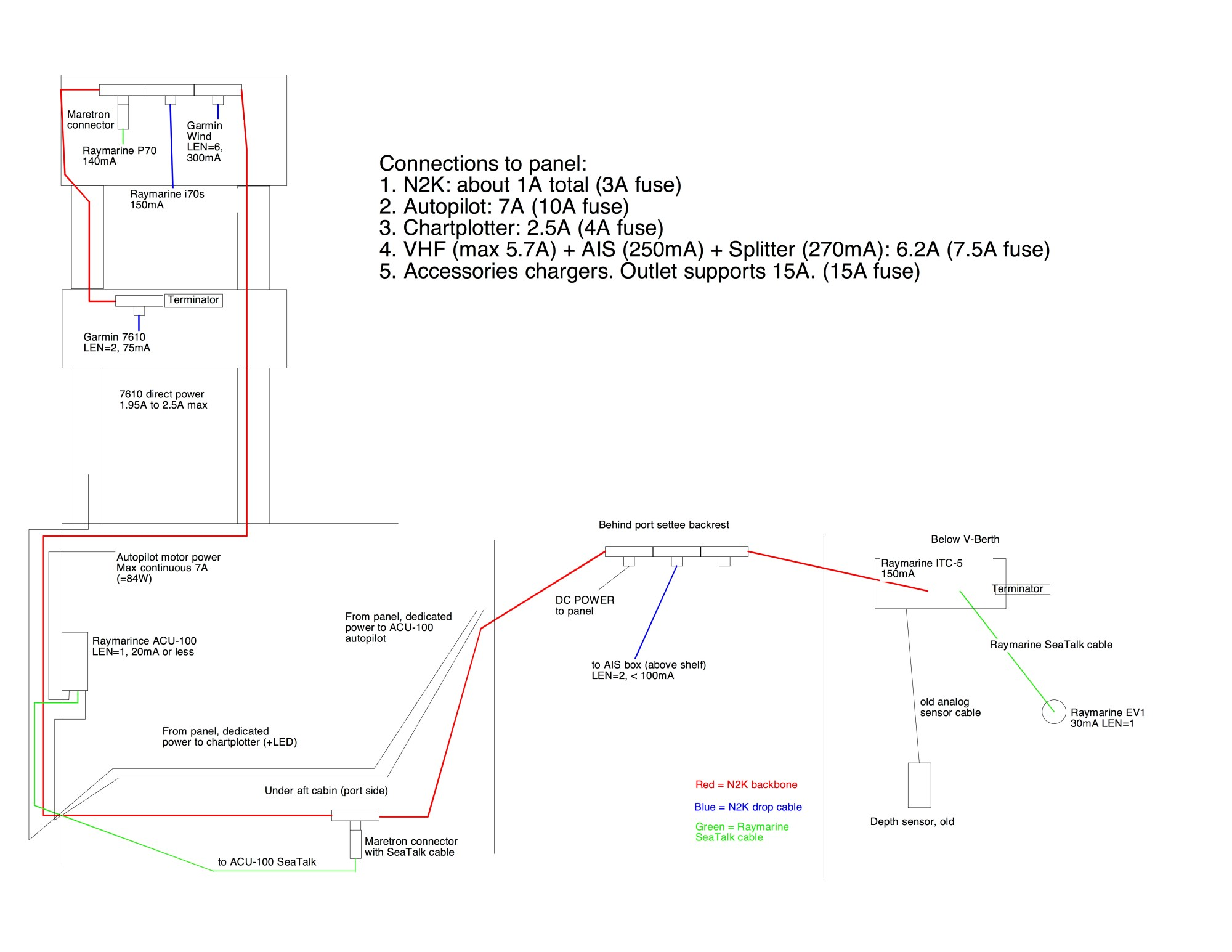 hight resolution of here is an wiring diagram of my setup