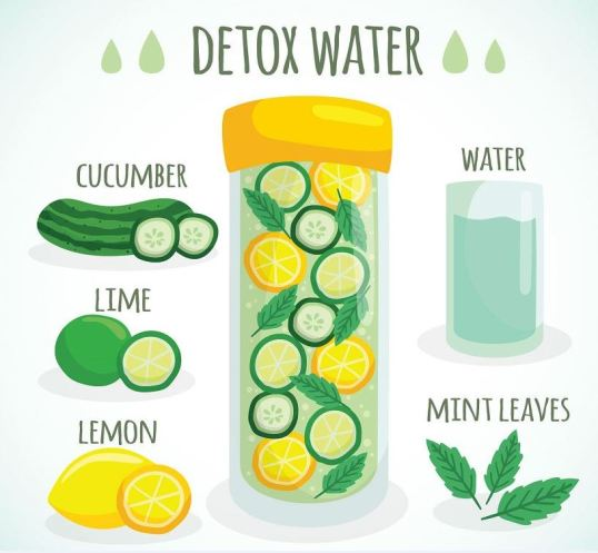 acqua detox frutta e verdura