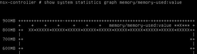 nsx-controller-memory-consumption