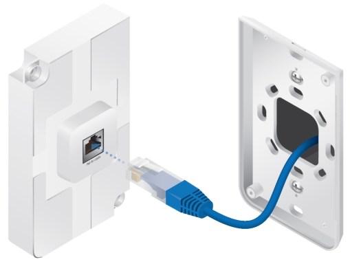 Ubiquiti Dual Band Dostopna Točka UniFi AP AC In Wall Pro