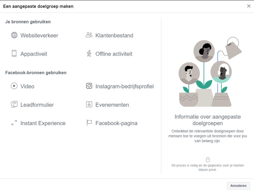 Aangepaste doelgroepen in Facebook Ads