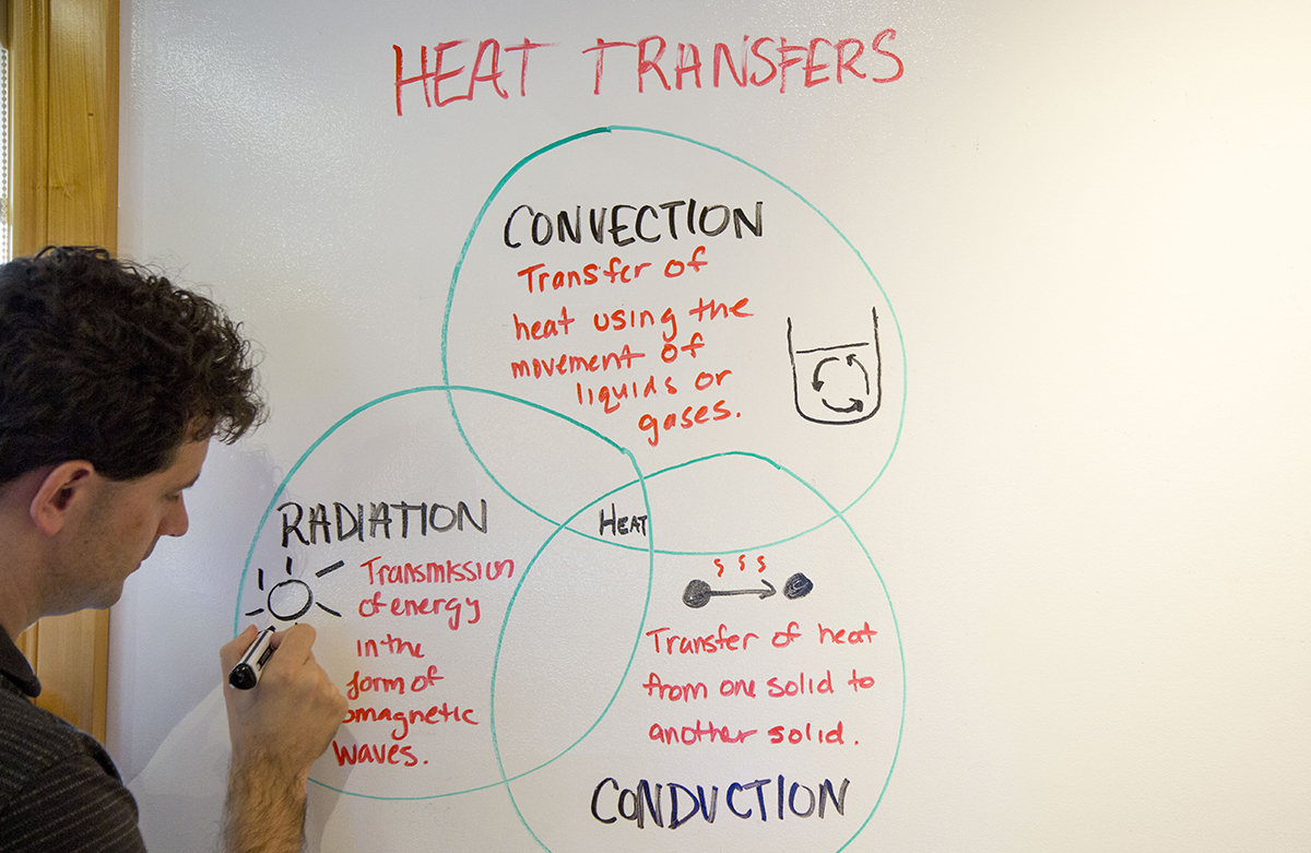 heat transfer conduction diagram ls1 starter wiring three ways to use whiteboards enhance e learning the