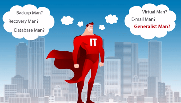 Video Blog  You Too Can Be a Data Protection Super Hero  Virtualization Software