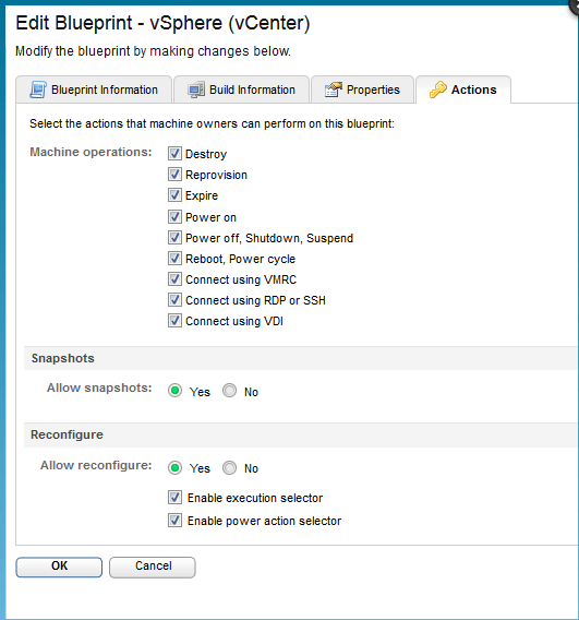 vCAC provide permissions on Blueprints