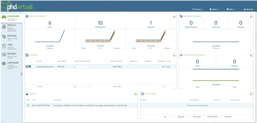 Unitrends Virtual Backup One-click interrogation dashboard
