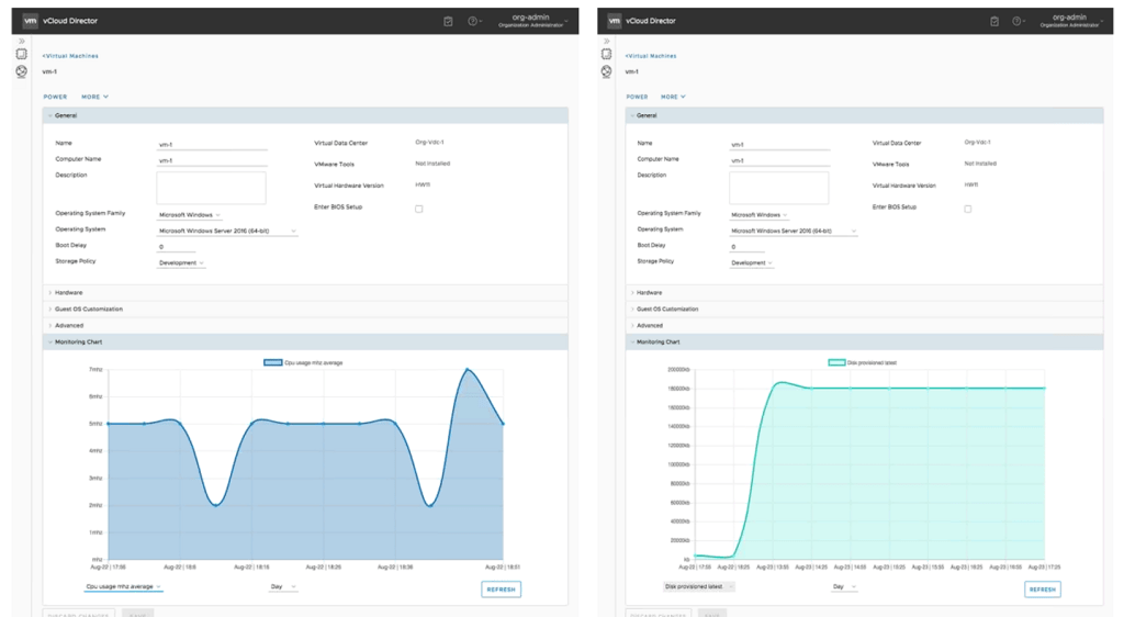 vCD 9 metrics and monitoring data in the UI out of the box