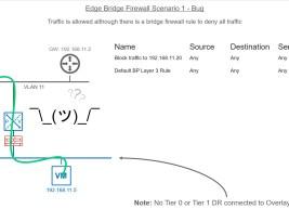The NSX-T 2.3 Bridge Firewall bug that drove me crazy!