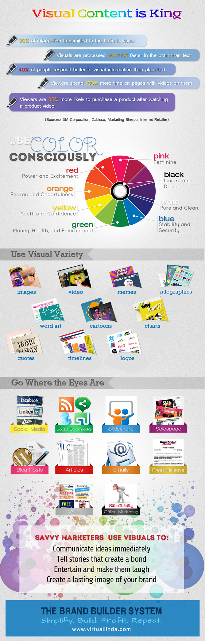 Why Visual Content is King [Infographic]