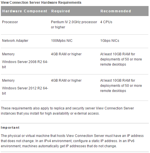 Connection Server Hardware Requirements