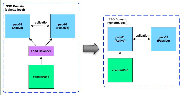 load-balancing-psc