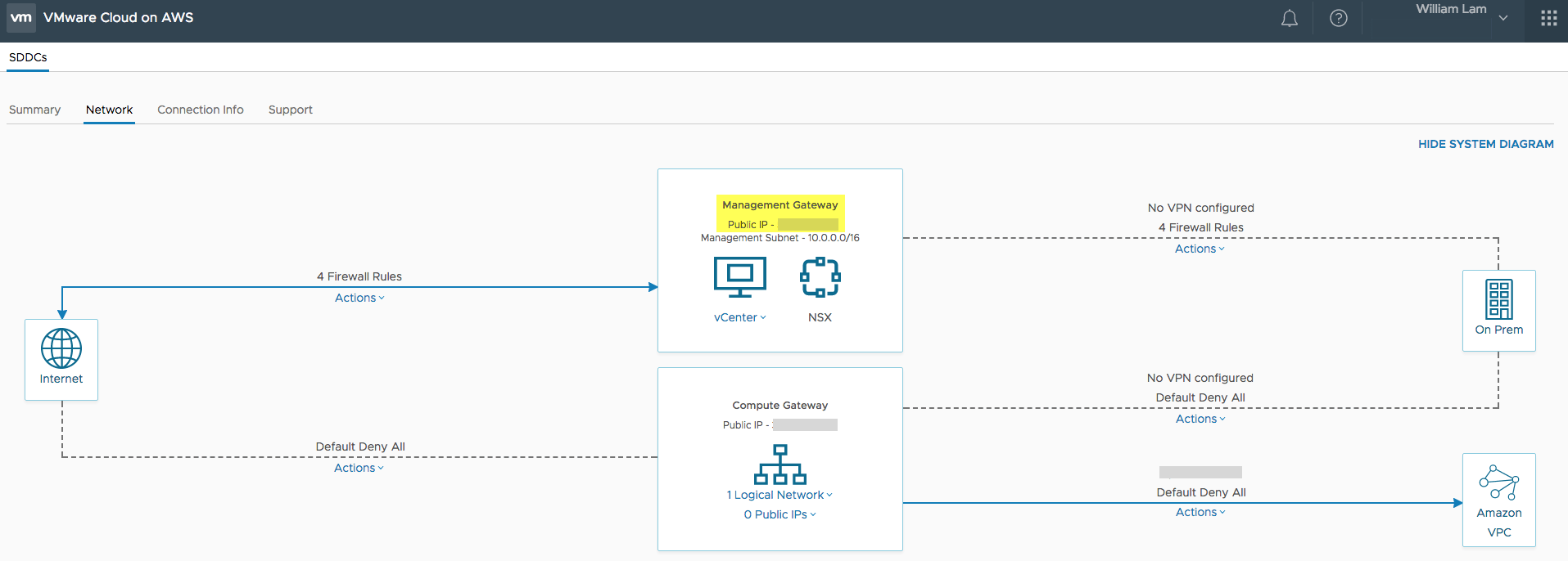VPN Configuration to VMware Cloud on AWS using pfSense
