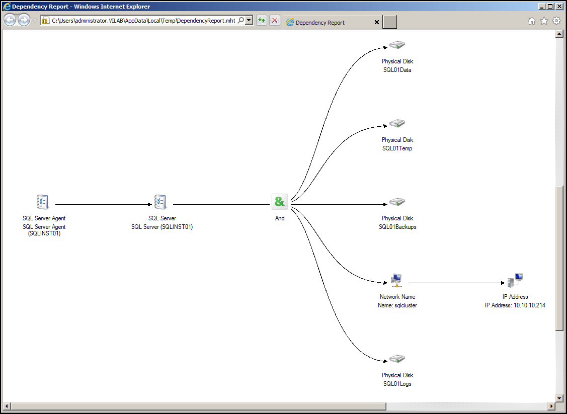 clustering in sql server 2008 with diagram nissan frontier wiring adding a node to r2 failover cluster