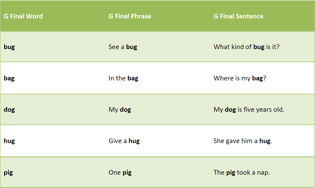 Free G Final Articulation Worksheet