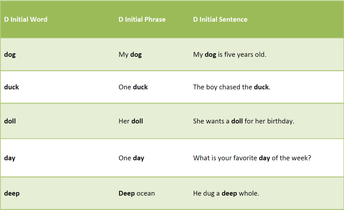 Free D Initial Articulation Worksheet