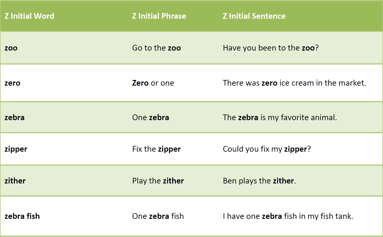 Free Z Initial Articulation Worksheet