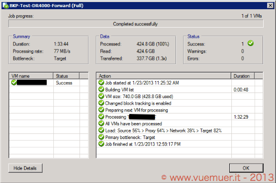 Veeam backup to DR4000