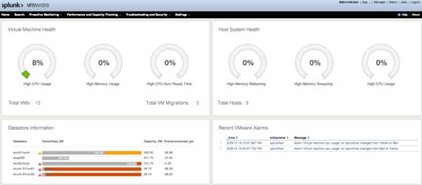 Splunk VMware Console