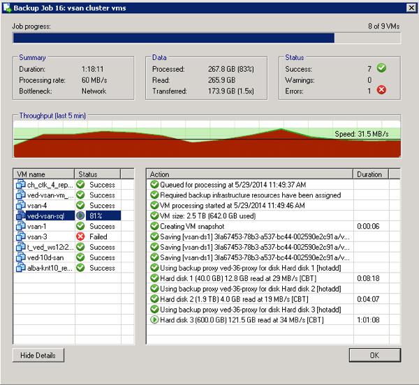 Backup Job of VSAN VMs