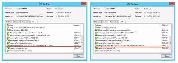Quick rollback compared to full VM restore