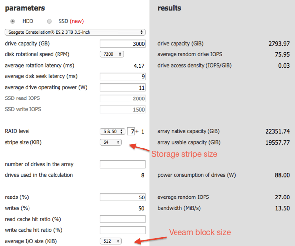 Your Veeam backups are slow? Check the stripe size