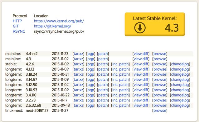 Linux kernels as of November 2015