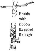 braid cases