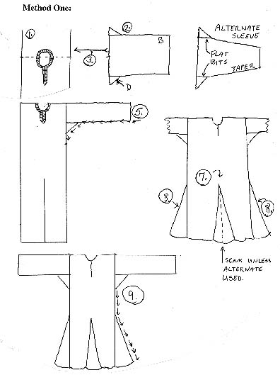 Practical Worksheet for Tunic Construction
