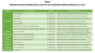 Vols vers l'Algérie : voici la suite du programme pour juillet