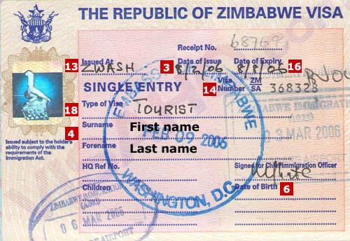 visados para africa del sur