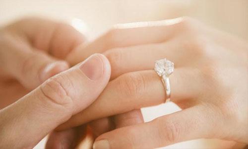 Thủ tục trong hồ sơ bảo lãnh diện đính hôn (K1)