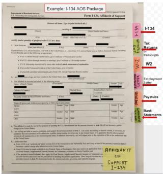 Fiance(e) K-1 visa Affidavit of Support I-134 sample package