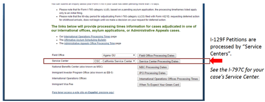Use the USCIS website to find out the processing time for your service center