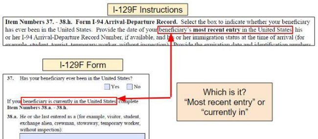 I 129f Guide Visa Tutor