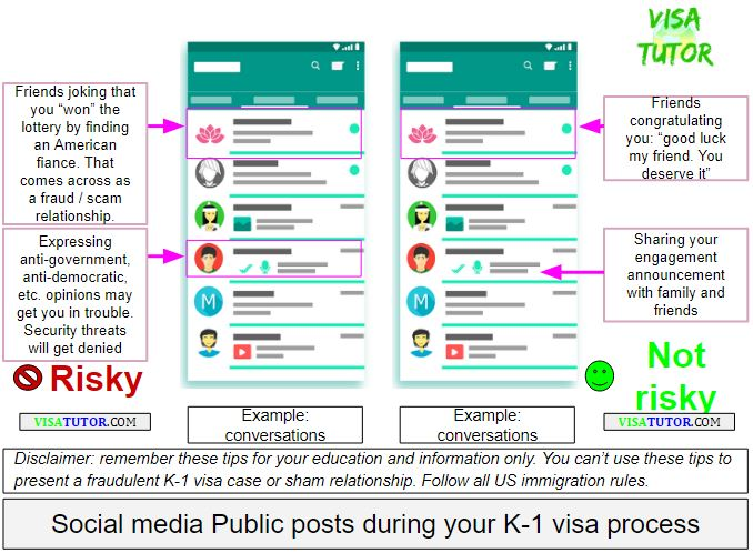 How should your public posts or conversations look on Facebook or social media during your fiance k-1 visa process?