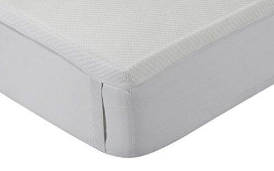 Classic Blanc – Topper / sobrecolchón viscoelástico confort plus, firmeza media, 90 x 190 cm, altura 5 cm, cama 90