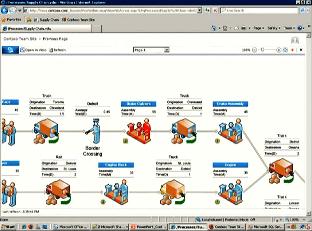 sharepoint 2010 site diagram yamaha raptor 80 carburetor visio services and guy process