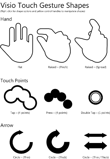 Visio Touch Gesture UX Shapes