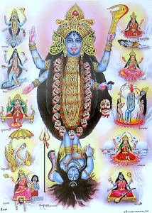 Dasa Maha Vidya Struti