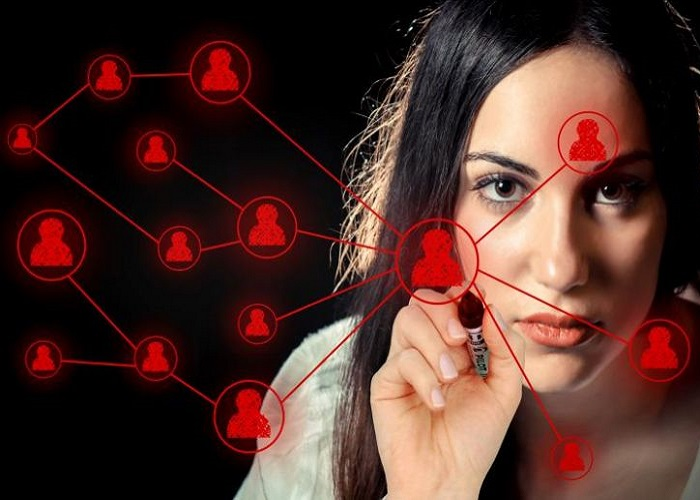 Recruitment, werving & selectie, selectie, W&S