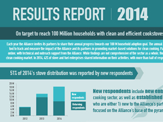 Results Report 2014 Infographic