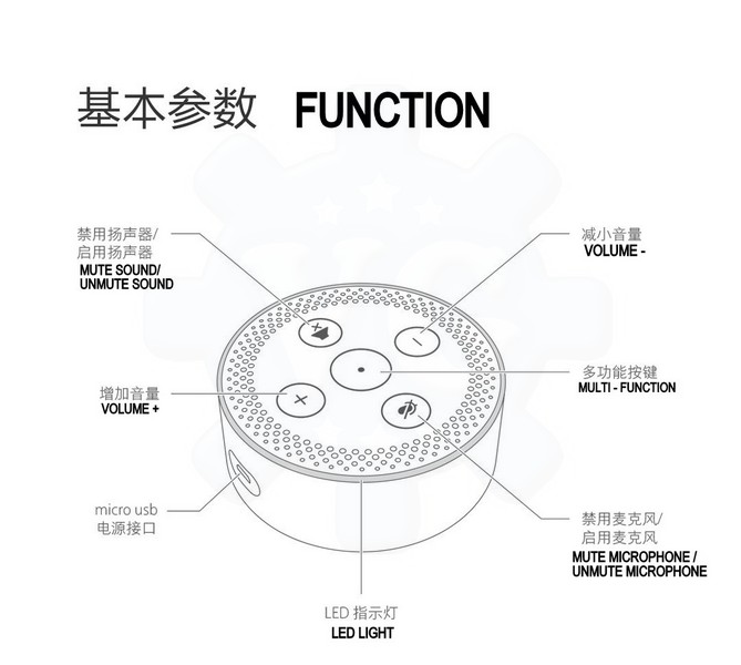 Xiaomi Yeelight Voice Assistant Smart Home Controller AI