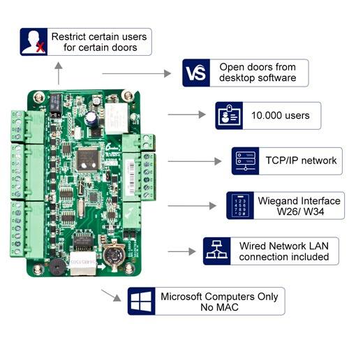 vs-axess-4dlx - four door access control panel controller board with