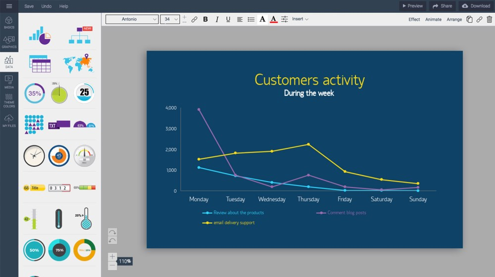 medium resolution of a powerful yet intuitive line graph maker